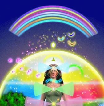spiritual division